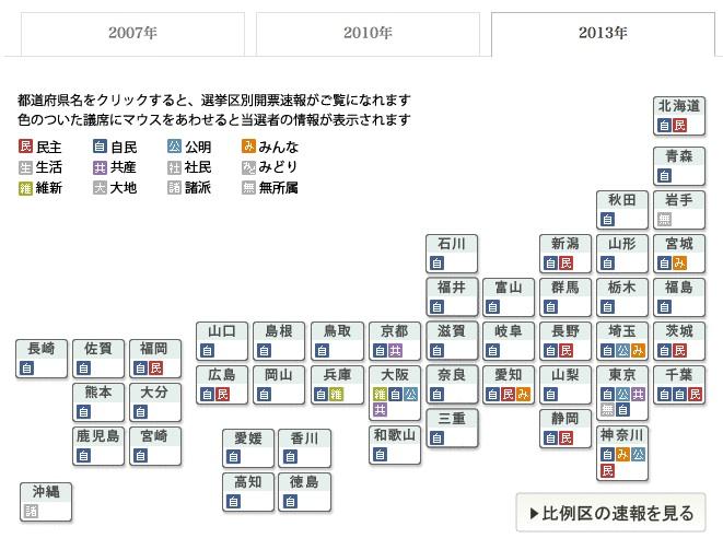 UpperHouse2013Senkyoku