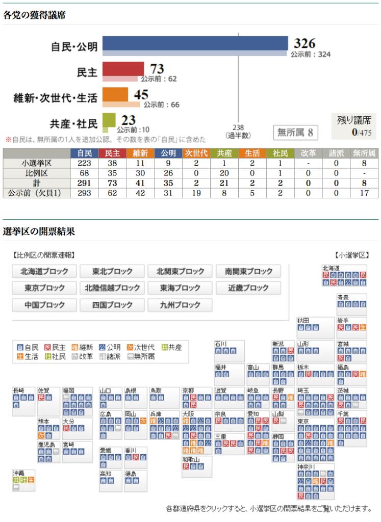 electionmap2014asahi