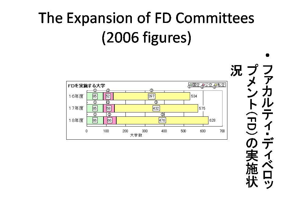 スライド 12