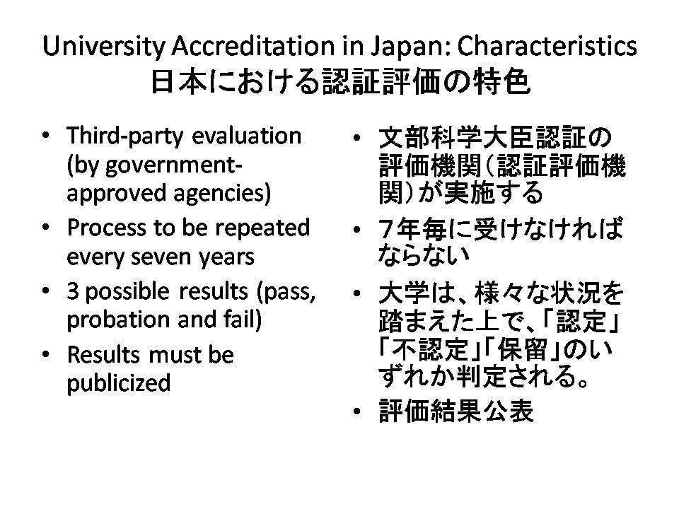 スライド 2