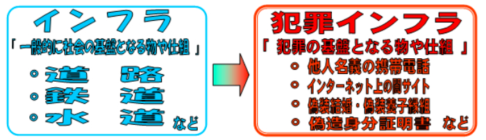 hanzaiinfrakanagawakenkeisatsuJune2013